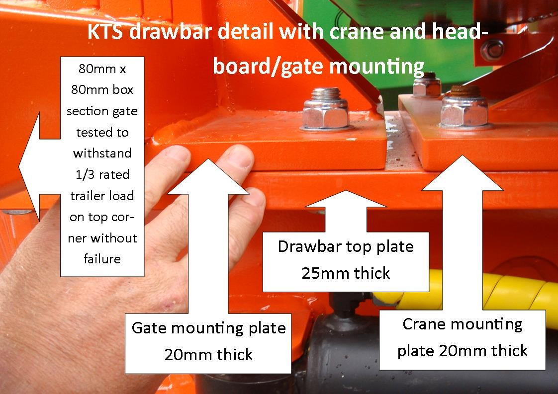 KTS timber forwarding trailer speciifcation detail
